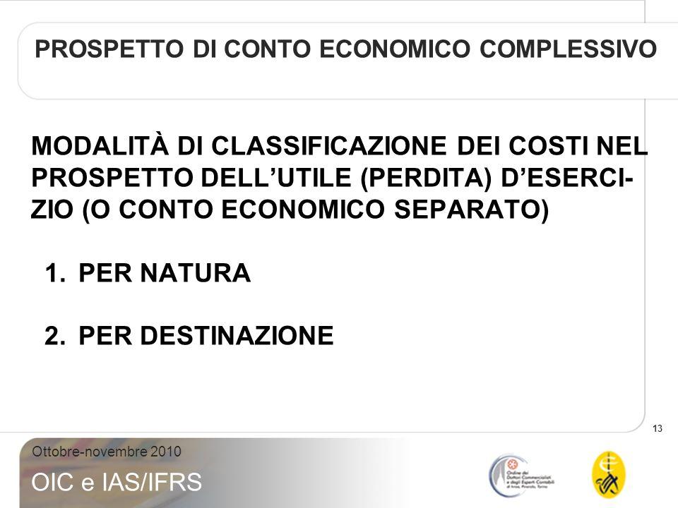 PROSPETTO DI CONTO ECONOMICO COMPLESSIVO