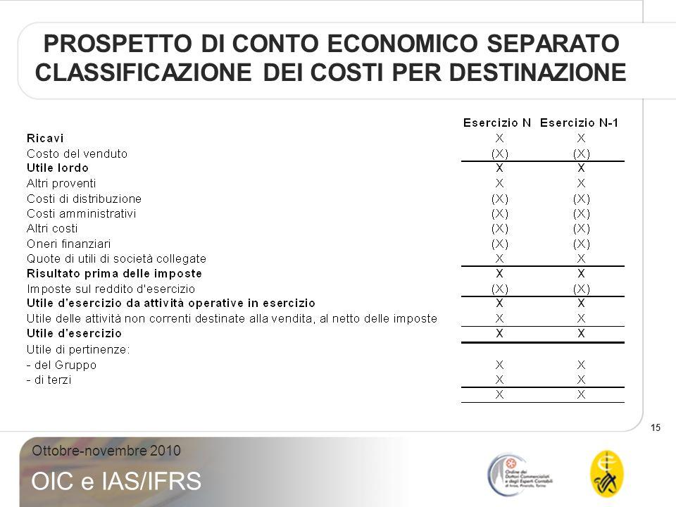 PROSPETTO DI CONTO ECONOMICO SEPARATO CLASSIFICAZIONE DEI COSTI PER DESTINAZIONE