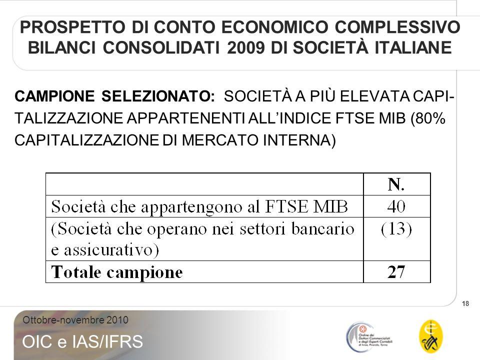 PROSPETTO DI CONTO ECONOMICO COMPLESSIVO BILANCI CONSOLIDATI 2009 DI SOCIETÀ ITALIANE