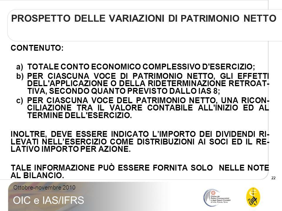 PROSPETTO DELLE VARIAZIONI DI PATRIMONIO NETTO