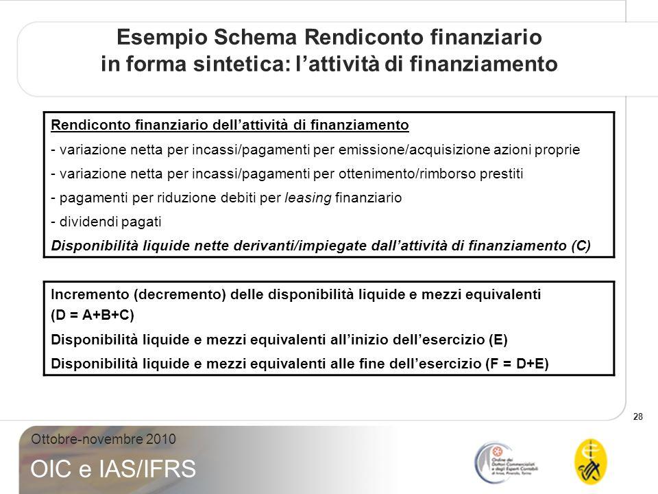 Esempio Schema Rendiconto finanziario in forma sintetica: l'attività di finanziamento