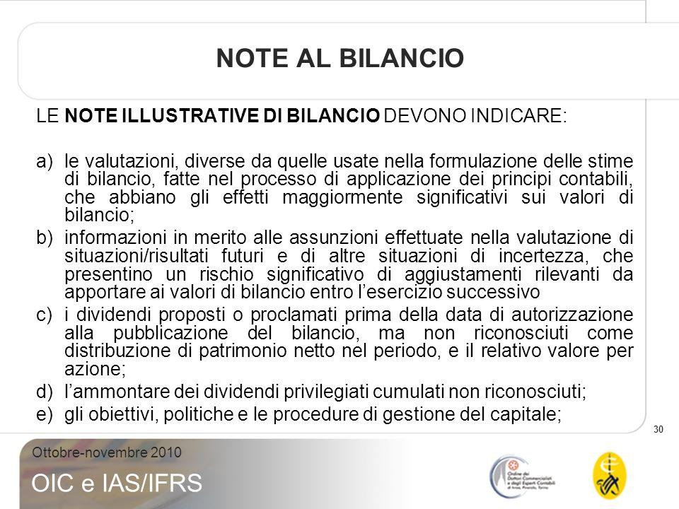 NOTE AL BILANCIO LE NOTE ILLUSTRATIVE DI BILANCIO DEVONO INDICARE:
