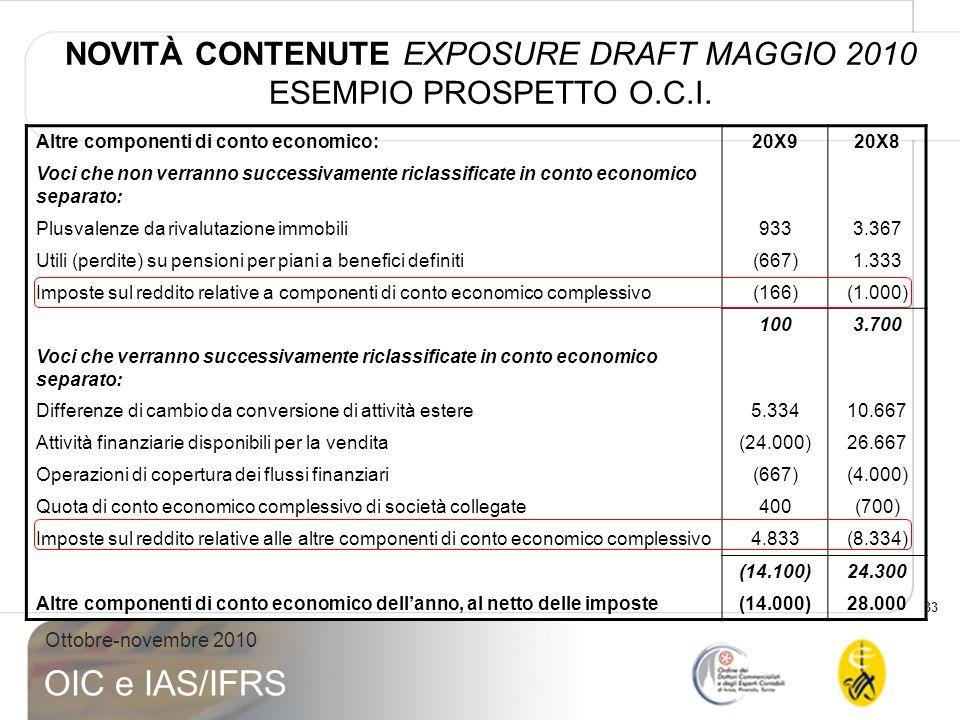 NOVITÀ CONTENUTE EXPOSURE DRAFT MAGGIO 2010 ESEMPIO PROSPETTO O.C.I.