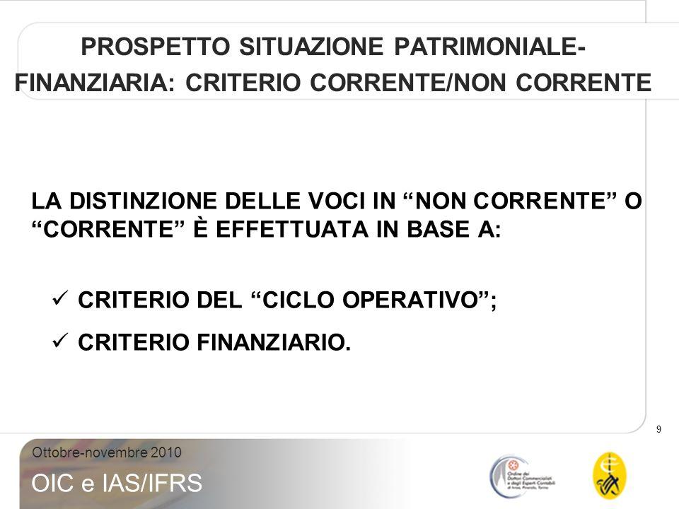 PROSPETTO SITUAZIONE PATRIMONIALE- FINANZIARIA: CRITERIO CORRENTE/NON CORRENTE