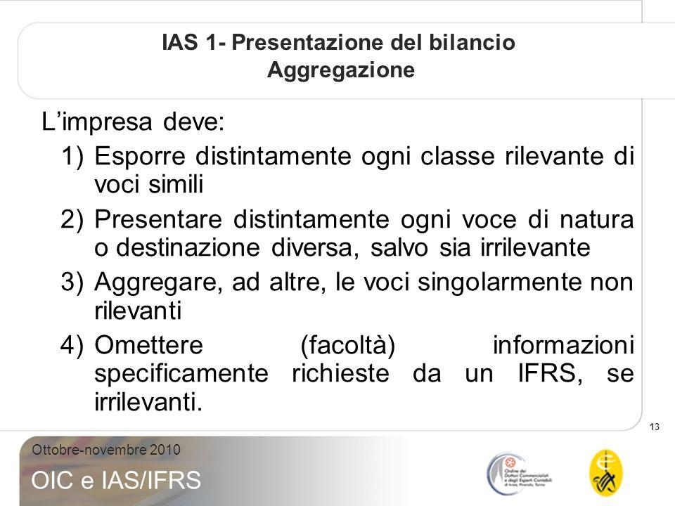 IAS 1- Presentazione del bilancio Aggregazione