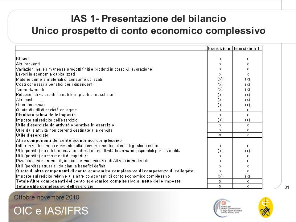 IAS 1- Presentazione del bilancio Unico prospetto di conto economico complessivo