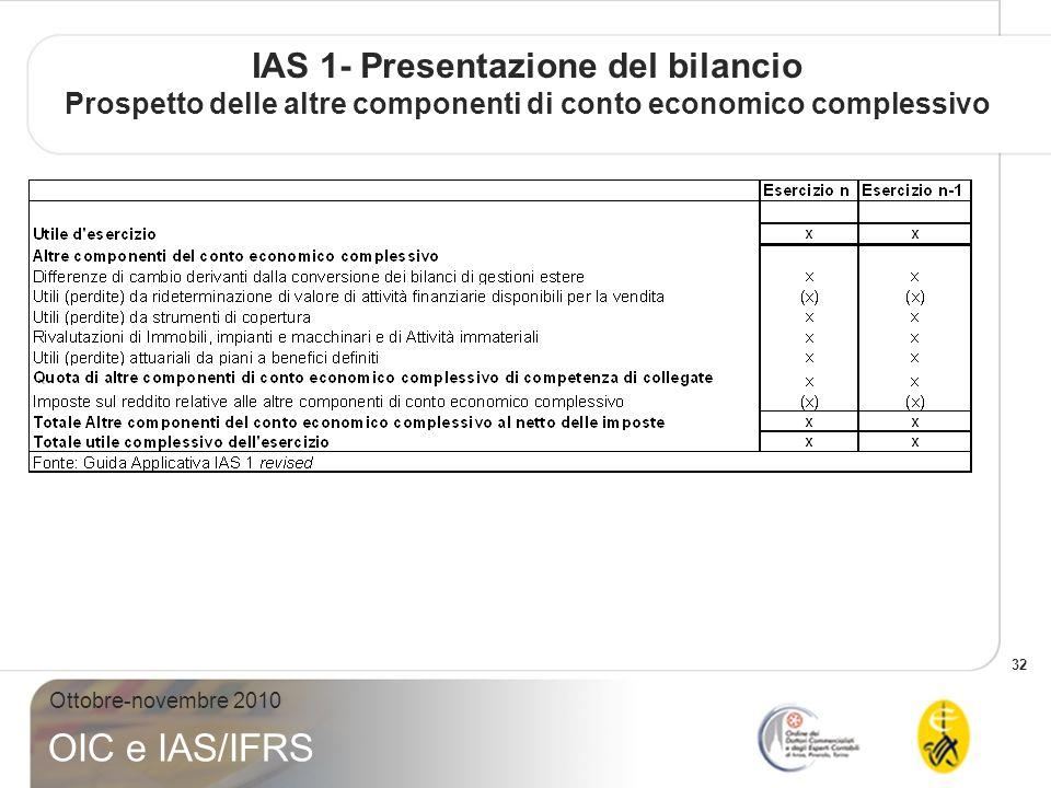 IAS 1- Presentazione del bilancio Prospetto delle altre componenti di conto economico complessivo