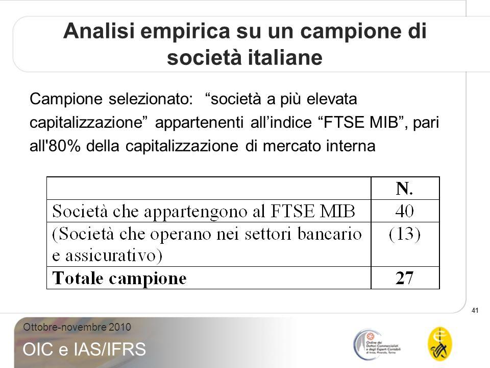 Analisi empirica su un campione di società italiane