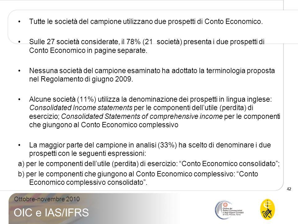 Tutte le società del campione utilizzano due prospetti di Conto Economico.