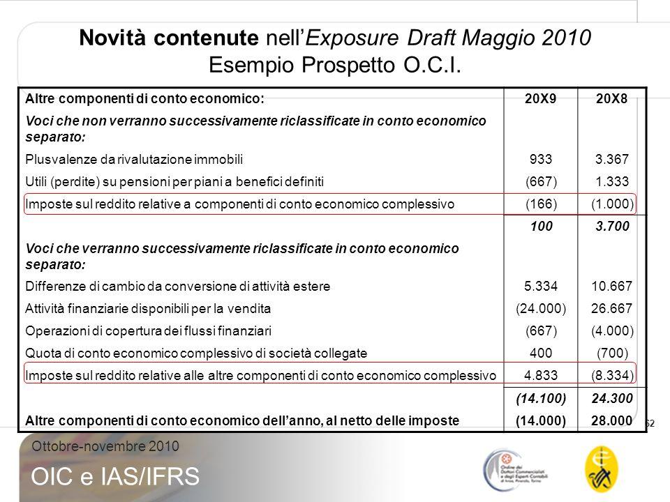 Novità contenute nell'Exposure Draft Maggio 2010 Esempio Prospetto O.C.I.