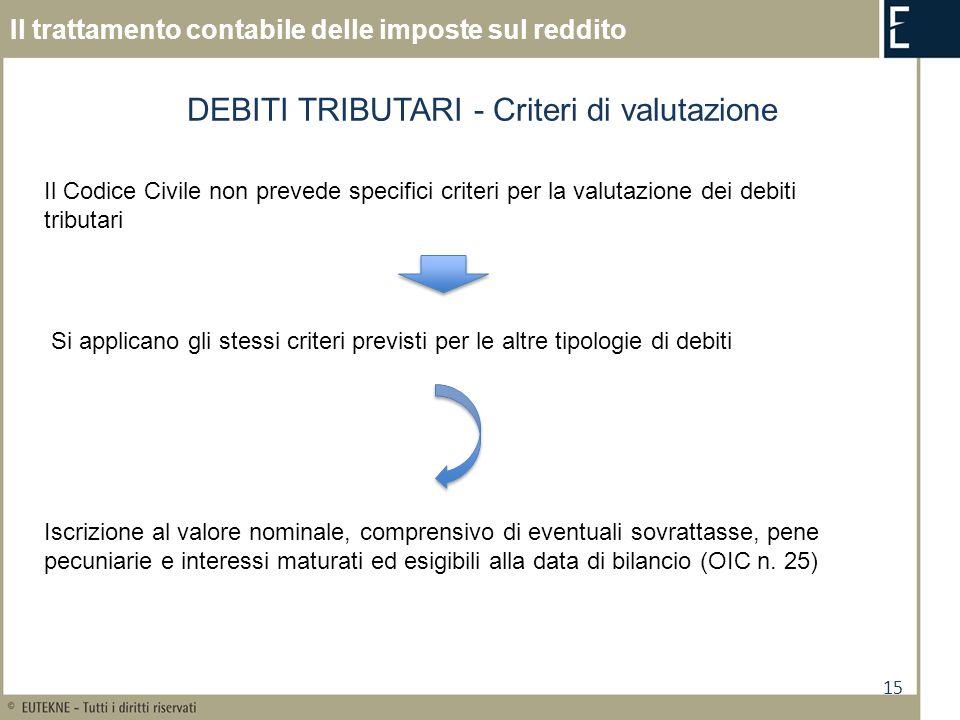 DEBITI TRIBUTARI - Criteri di valutazione