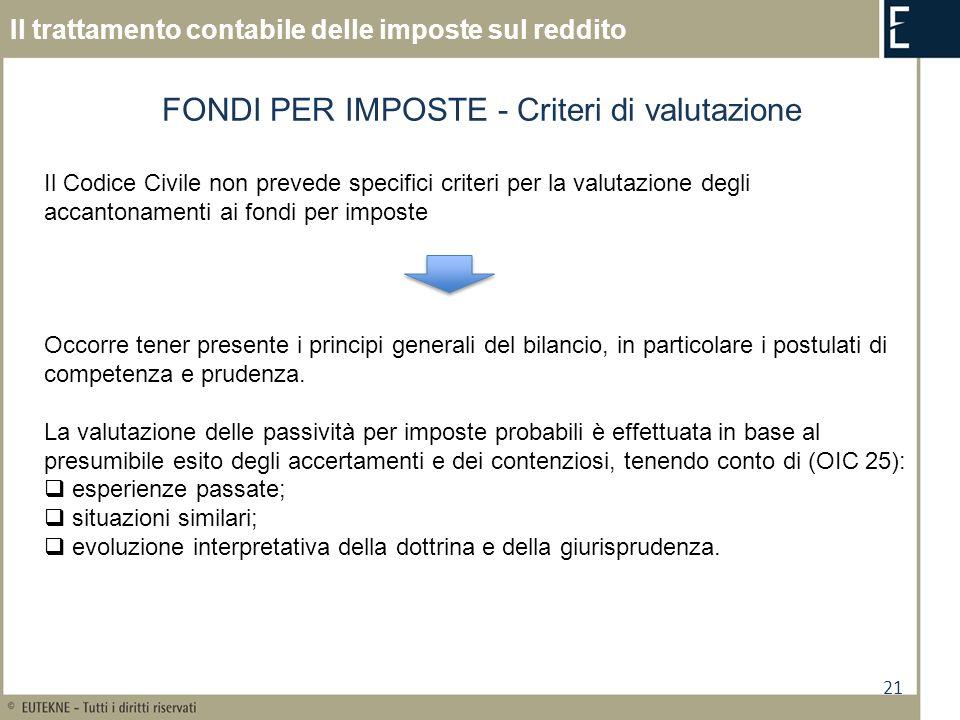 FONDI PER IMPOSTE - Criteri di valutazione