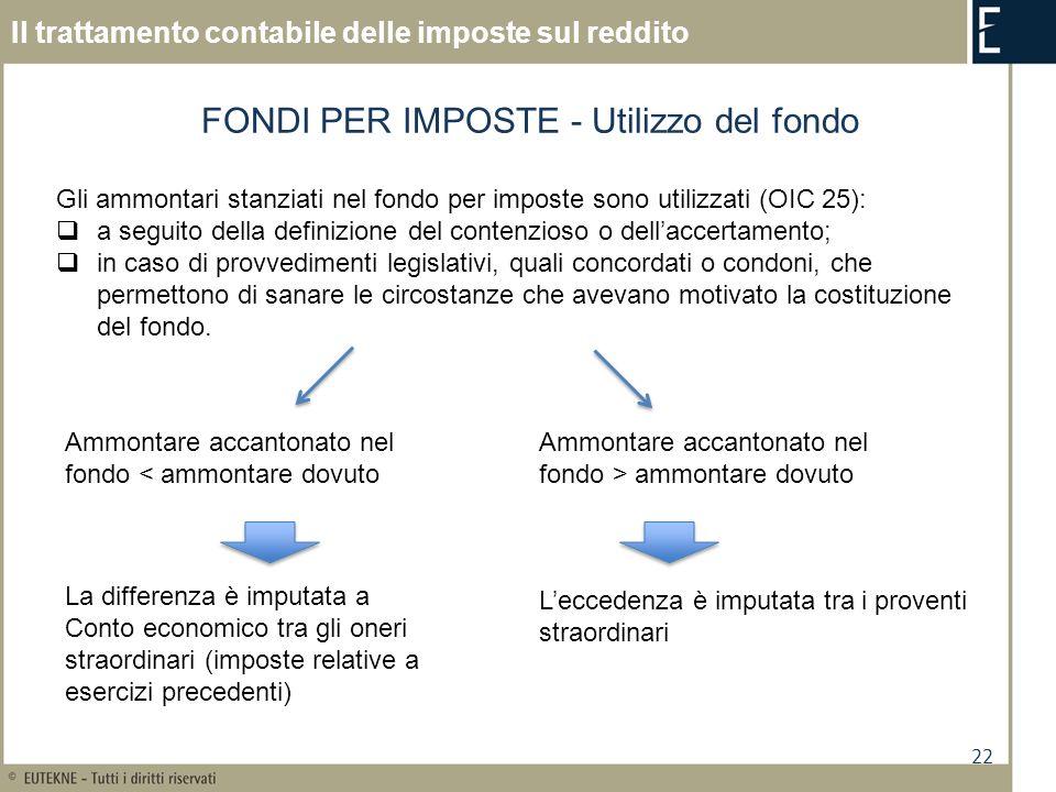 FONDI PER IMPOSTE - Utilizzo del fondo
