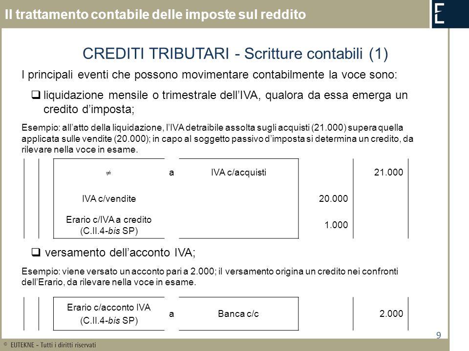 CREDITI TRIBUTARI - Scritture contabili (1)