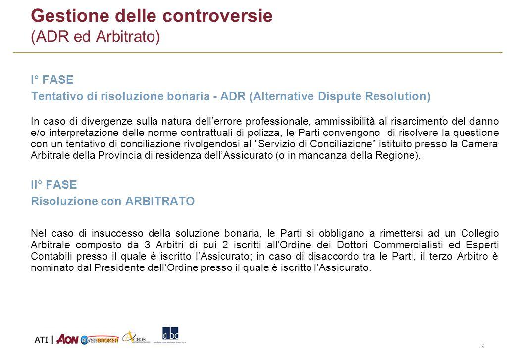 Gestione delle controversie (ADR ed Arbitrato)