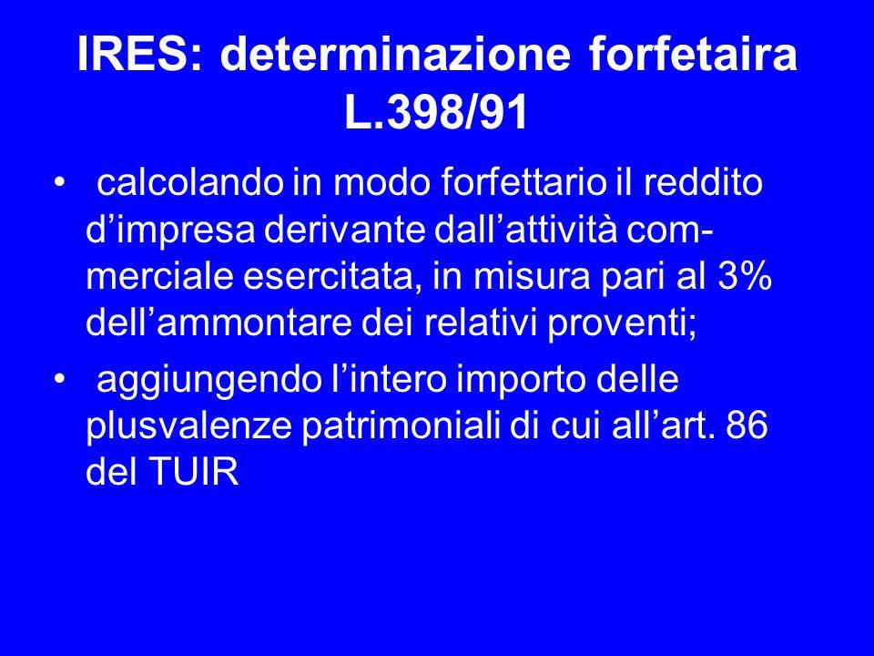 IRES: determinazione forfetaira L.398/91