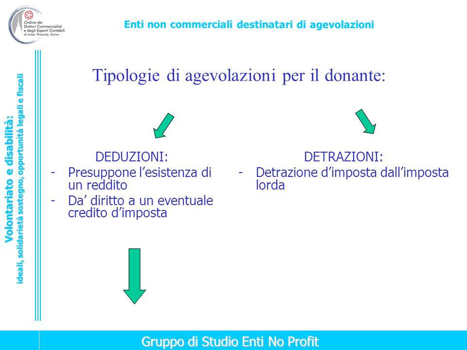 Tipologie di agevolazioni per il donante: