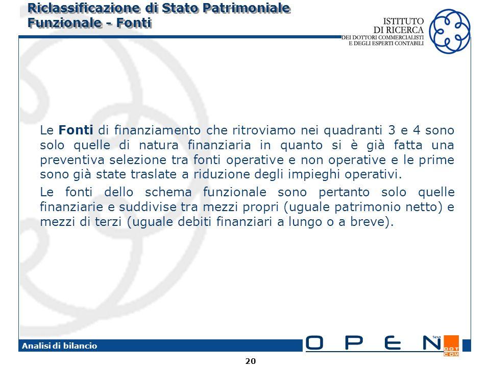 Riclassificazione di Stato Patrimoniale Funzionale - Fonti