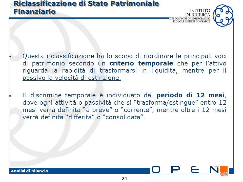 Riclassificazione di Stato Patrimoniale Finanziario