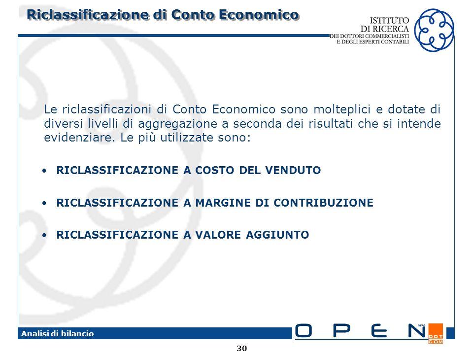 Riclassificazione di Conto Economico