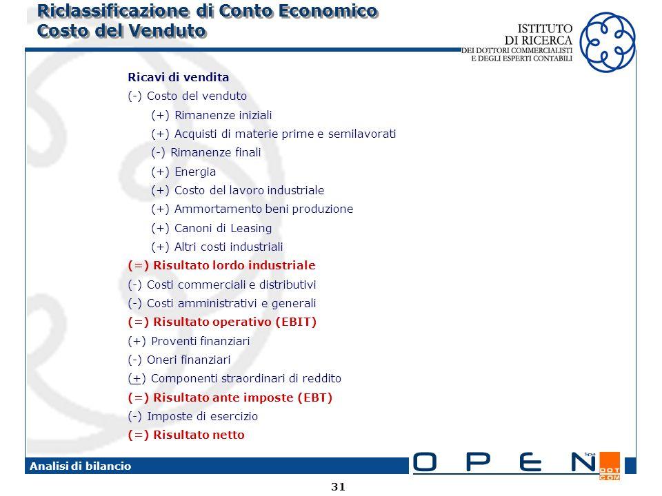 Riclassificazione di Conto Economico Costo del Venduto