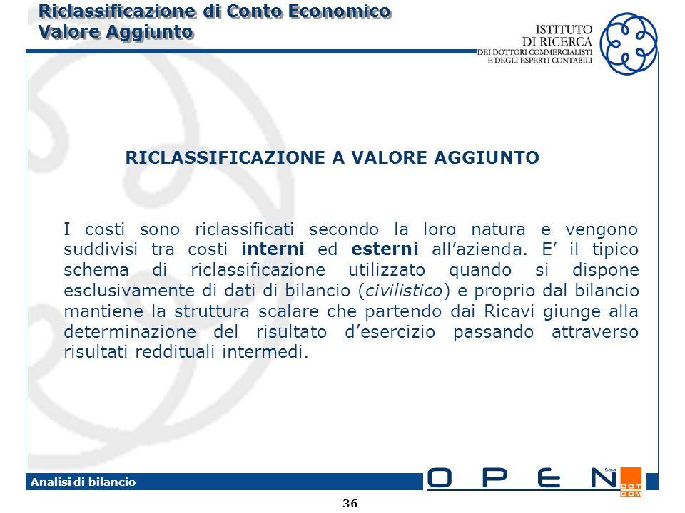 Riclassificazione di Conto Economico Valore Aggiunto