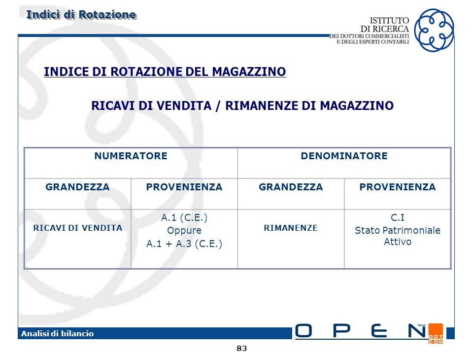 RICAVI DI VENDITA / RIMANENZE DI MAGAZZINO