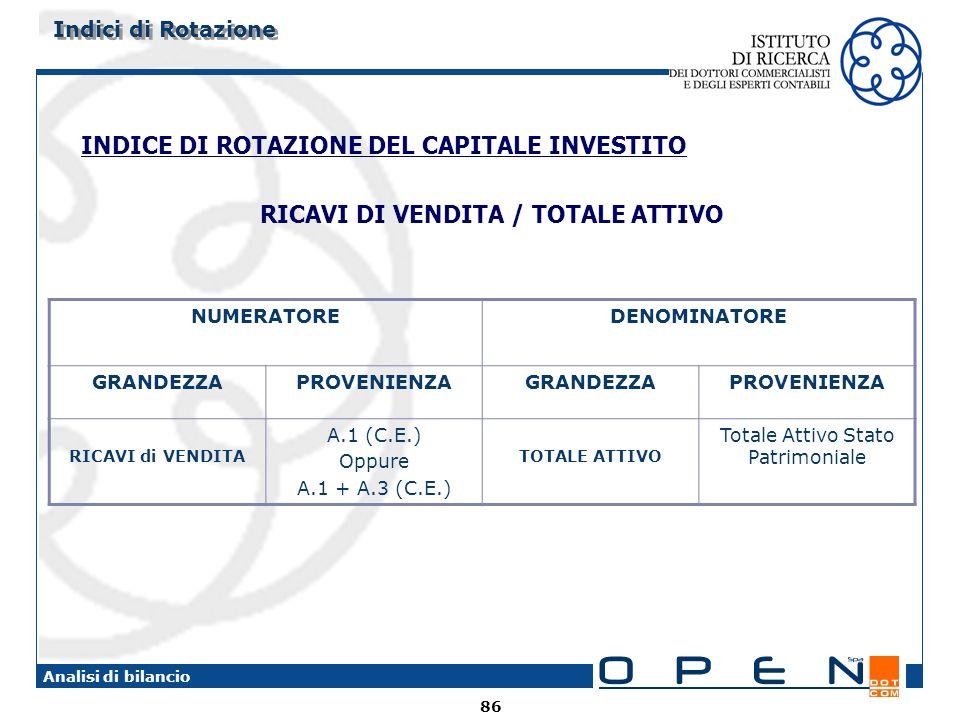 RICAVI DI VENDITA / TOTALE ATTIVO