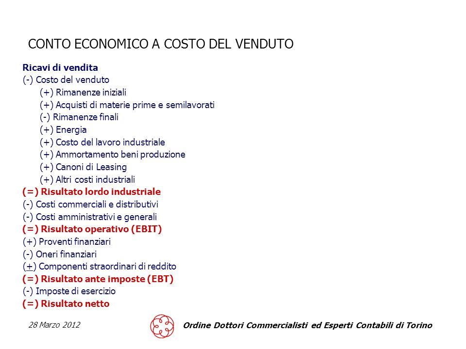 CONTO ECONOMICO A COSTO DEL VENDUTO