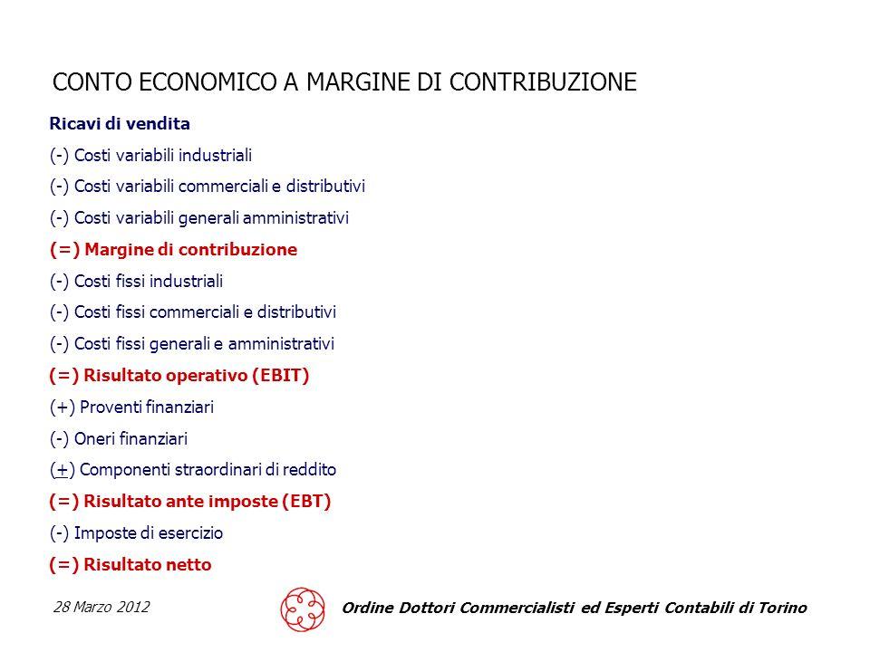 CONTO ECONOMICO A MARGINE DI CONTRIBUZIONE