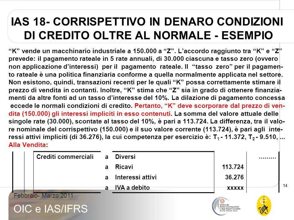 IAS 18- CORRISPETTIVO IN DENARO CONDIZIONI DI CREDITO OLTRE AL NORMALE - ESEMPIO