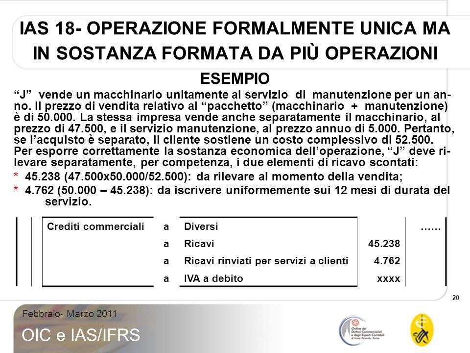 IAS 18- OPERAZIONE FORMALMENTE UNICA MA IN SOSTANZA FORMATA DA PIÙ OPERAZIONI ESEMPIO