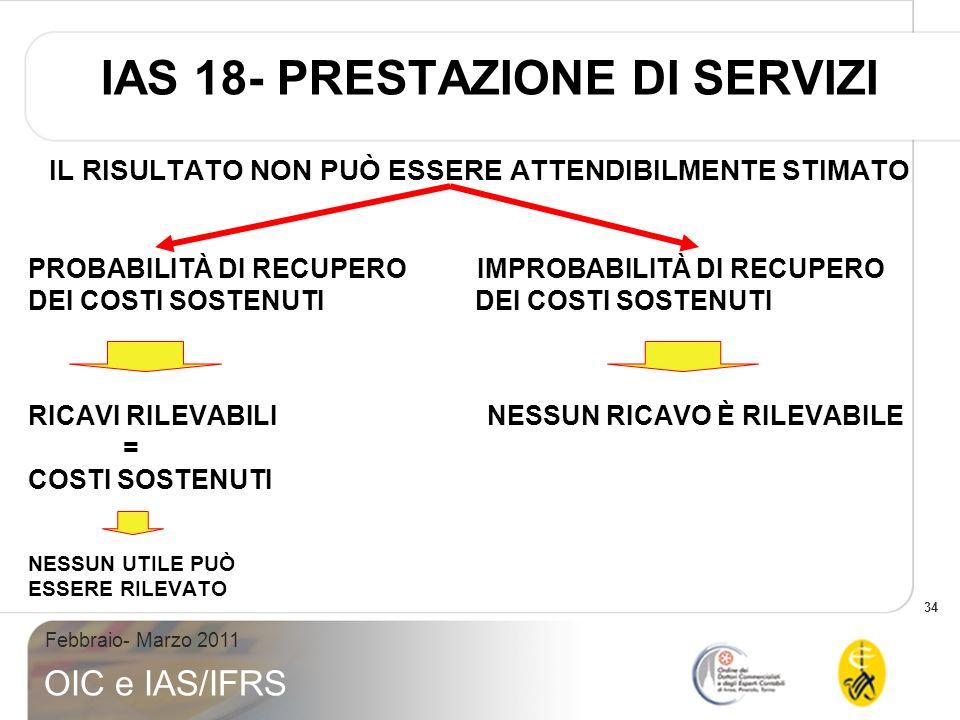 IAS 18- PRESTAZIONE DI SERVIZI