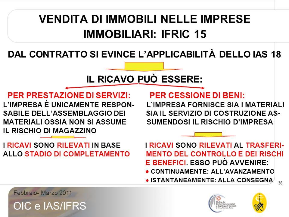 VENDITA DI IMMOBILI NELLE IMPRESE IMMOBILIARI: IFRIC 15