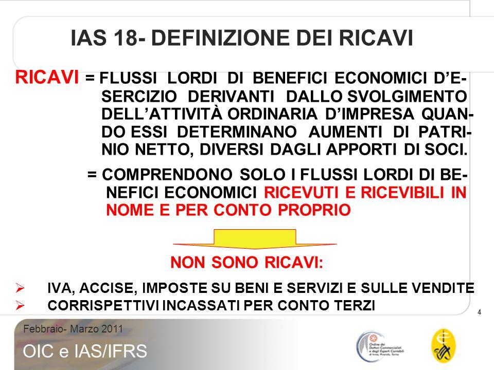 IAS 18- DEFINIZIONE DEI RICAVI