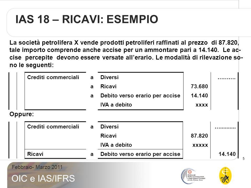 IAS 18 – RICAVI: ESEMPIO La società petrolifera X vende prodotti petroliferi raffinati al prezzo di 87.820,