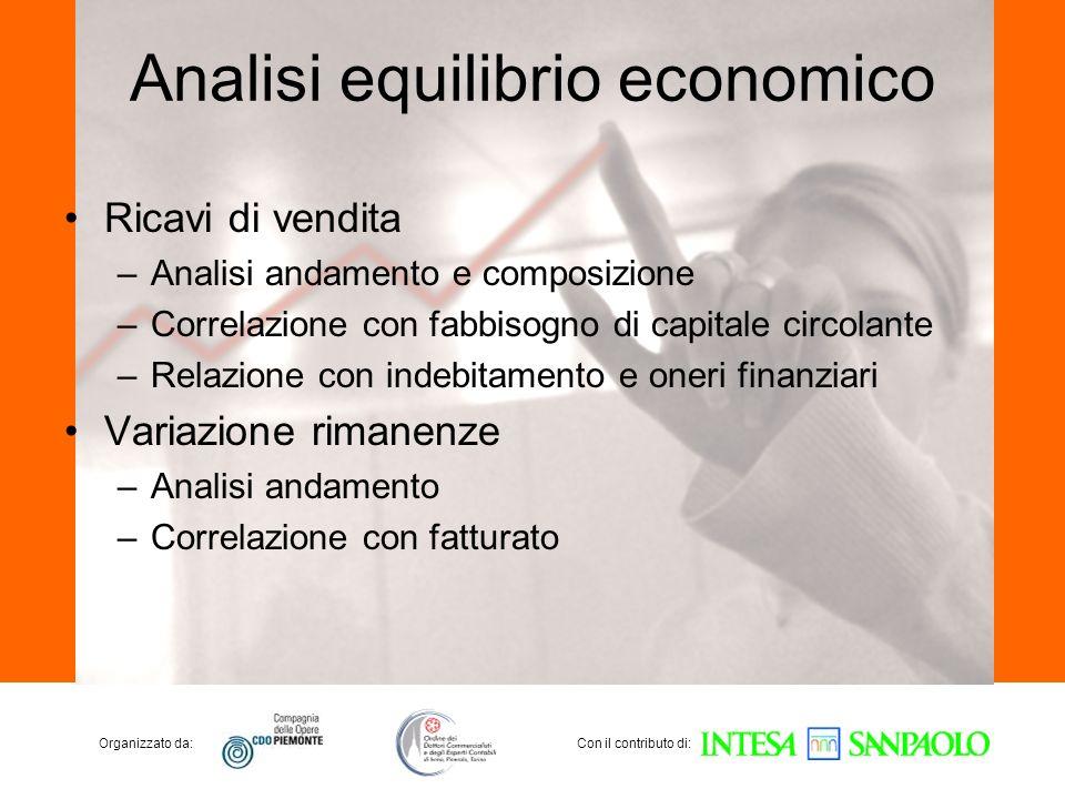 Analisi equilibrio economico