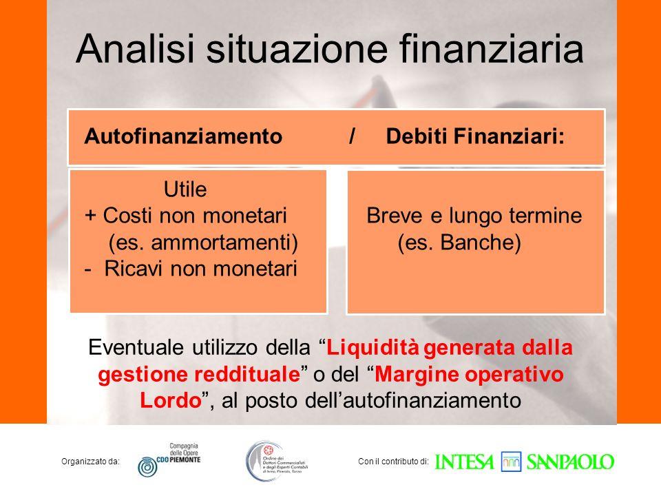 Analisi situazione finanziaria