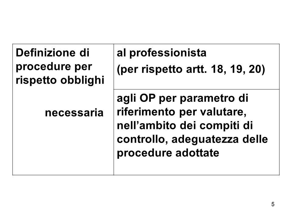 Definizione di procedure per rispetto obblighi
