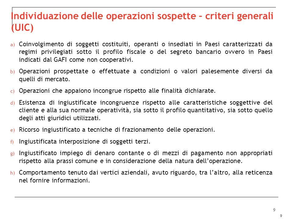 Individuazione delle operazioni sospette – criteri generali (UIC)