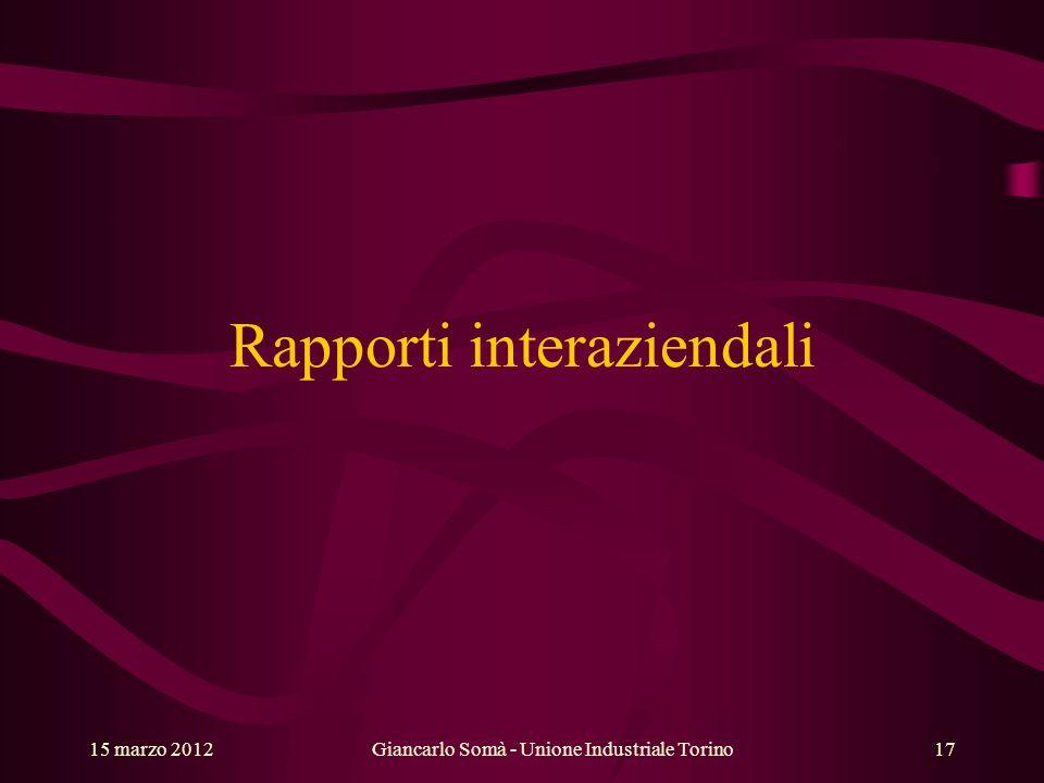 Rapporti interaziendali
