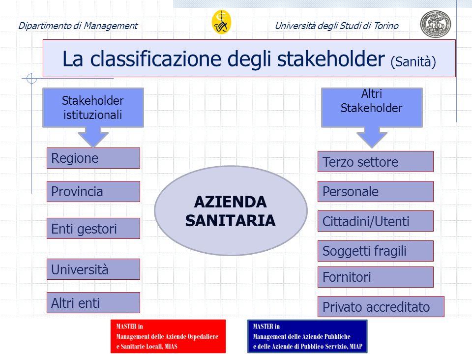 La classificazione degli stakeholder (Sanità)