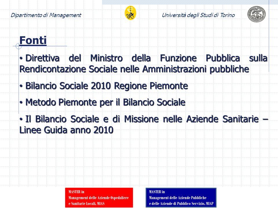 Fonti Direttiva del Ministro della Funzione Pubblica sulla Rendicontazione Sociale nelle Amministrazioni pubbliche.