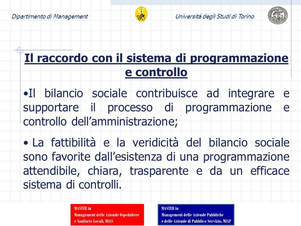 Il raccordo con il sistema di programmazione e controllo