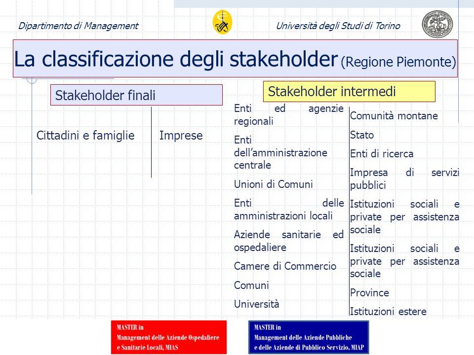 La classificazione degli stakeholder (Regione Piemonte)
