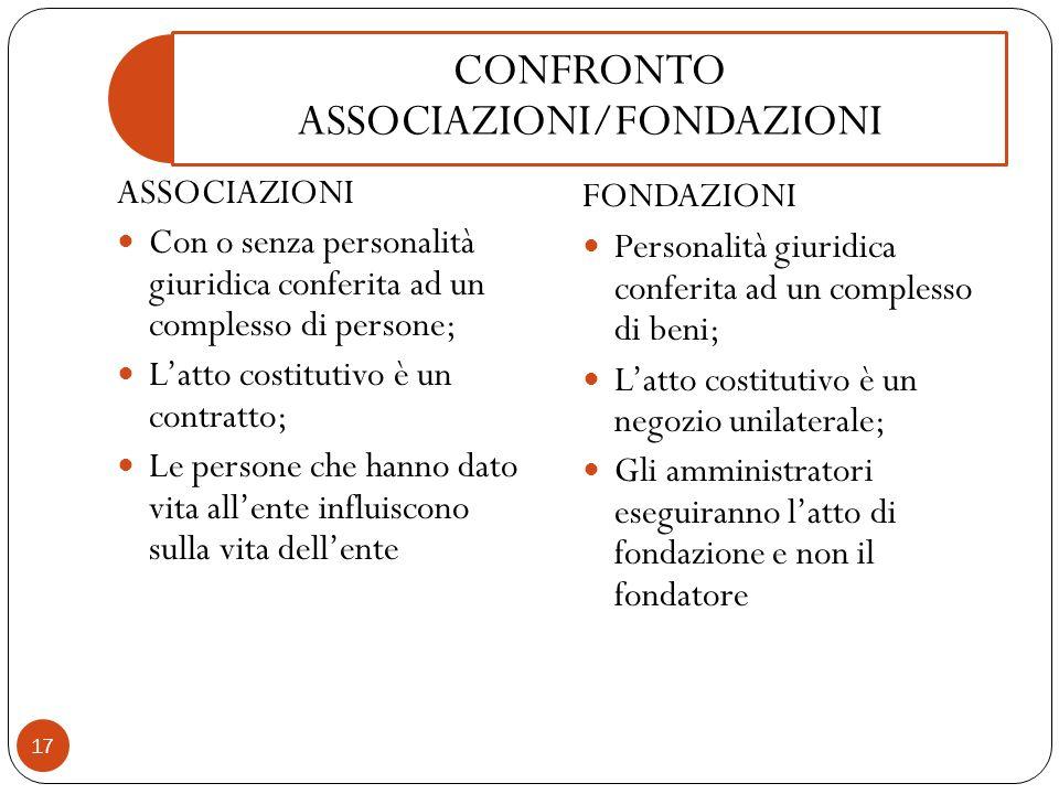 CONFRONTO ASSOCIAZIONI/FONDAZIONI
