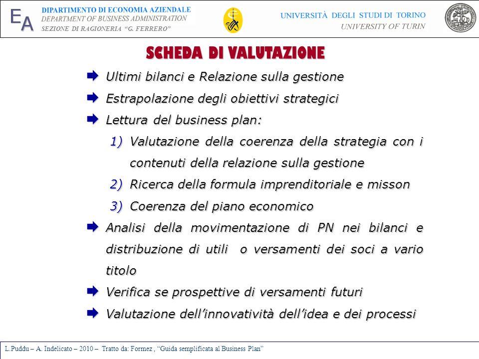 SCHEDA DI VALUTAZIONE Ultimi bilanci e Relazione sulla gestione