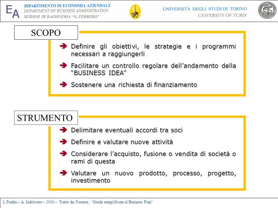 SCOPO Definire gli obiettivi, le strategie e i programmi necessari a raggiungerli.