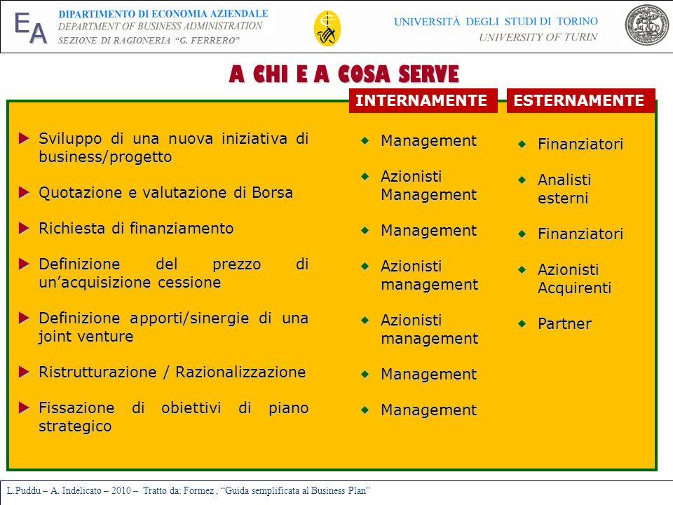 A CHI E A COSA SERVE Sviluppo di una nuova iniziativa di business/progetto. Quotazione e valutazione di Borsa.