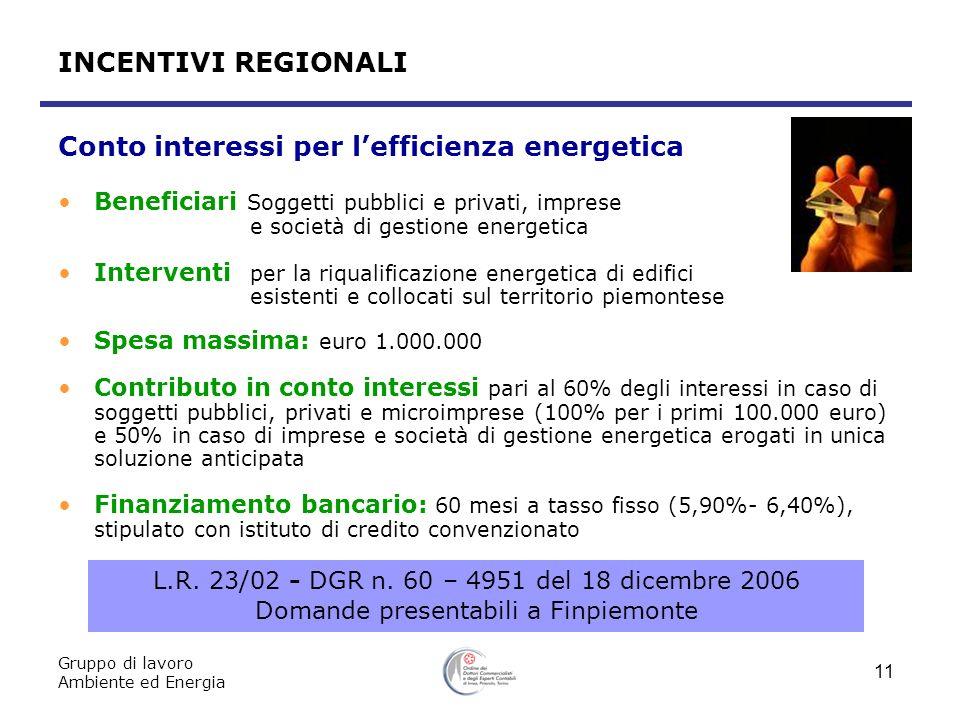 Conto interessi per l'efficienza energetica